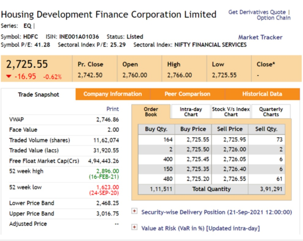 HDFC launches festive offer with home loan at 6.7% rates